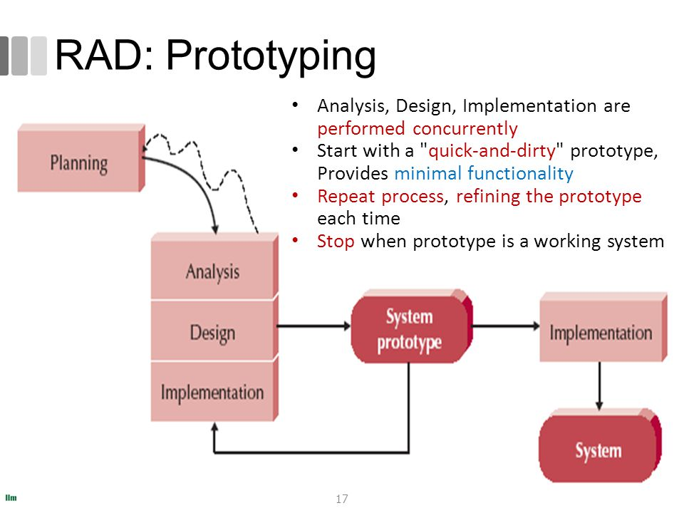 rad process model in software engineering pdf