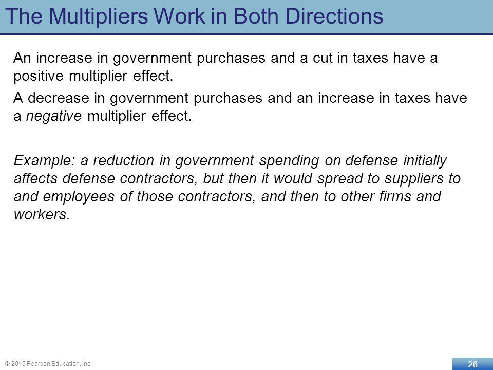 negative multiplier purchase green dot card online