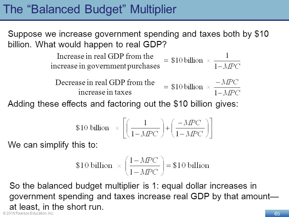 how to find a tax multiplier