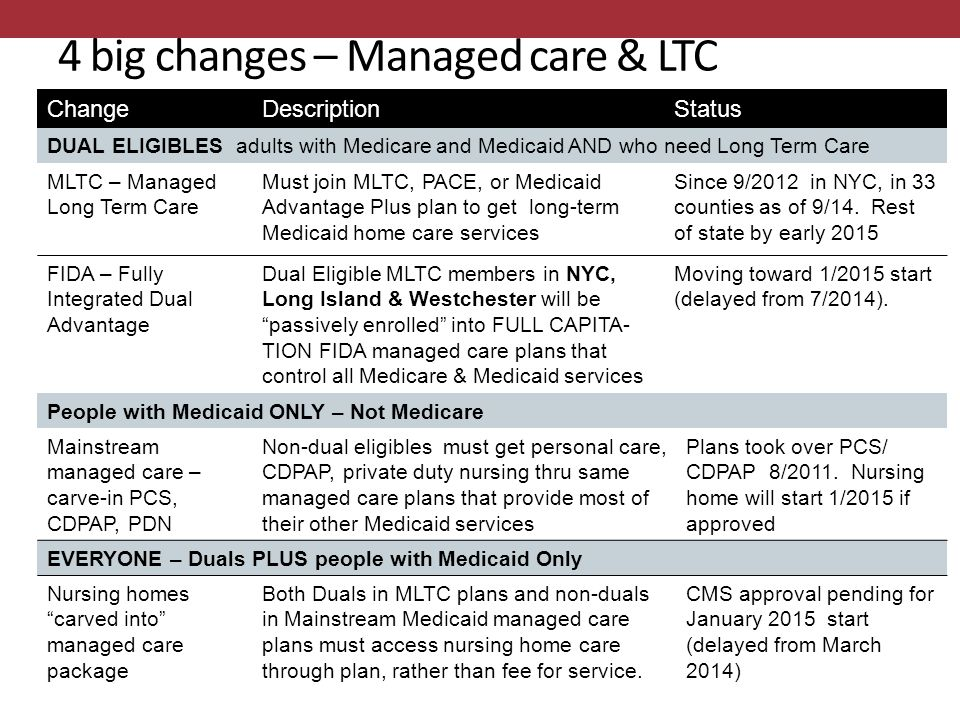 Managed Long Term Care And Fida Status In November Ppt