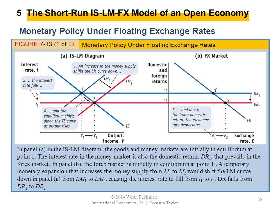 Fx economics