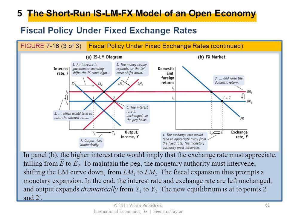 feenstra and taylor international economics pdf