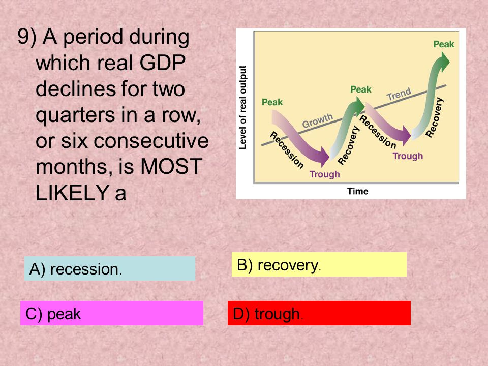 9) A period during which real GDP declines for two quarters in a row, or six consecutive months, is MOST LIKELY a