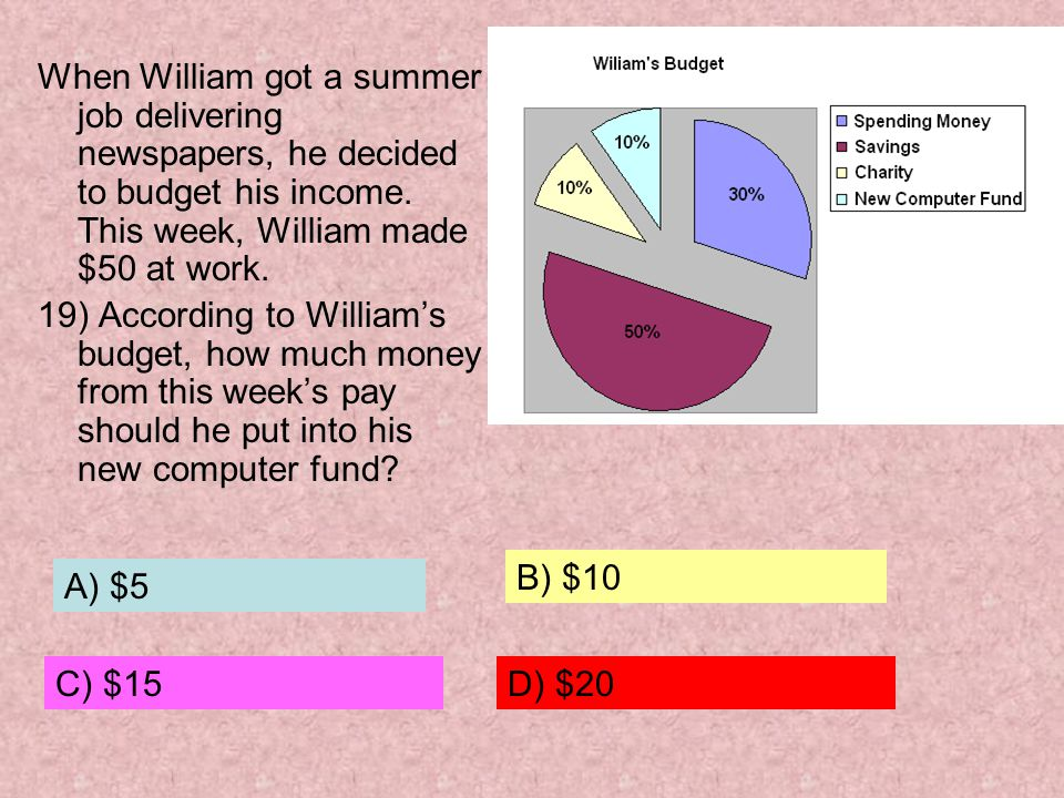 When William got a summer job delivering newspapers, he decided to budget his income. This week, William made $50 at work.