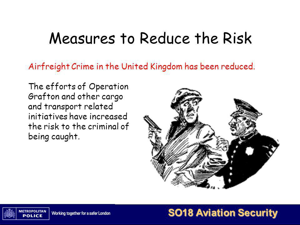 Measures to Reduce the Risk