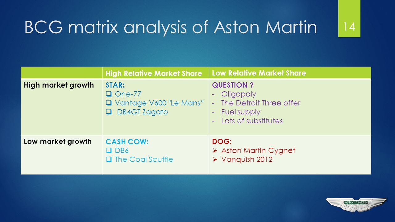 pestle analysis for aston martin The luxury cars report focuses on providing swot and pestel analysis of each luxury cars manufacturers along with the luxury cars market competitive landscape 7 to investigate the worldwide luxury cars market advantages, opportunity, prospects, potential, and challenges in the luxury cars market.