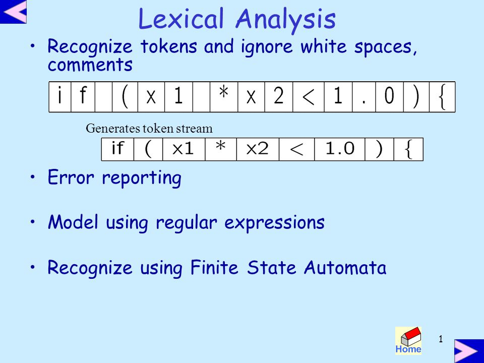 Lexical Analysis Recognize tokens and ignore white spaces, comments