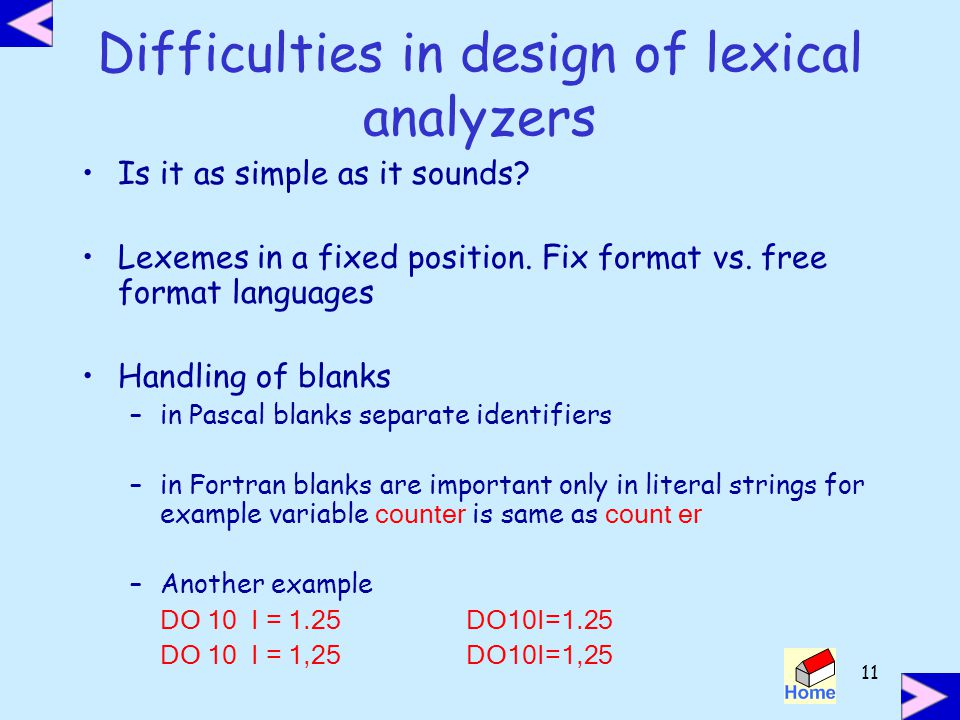 Difficulties in design of lexical analyzers