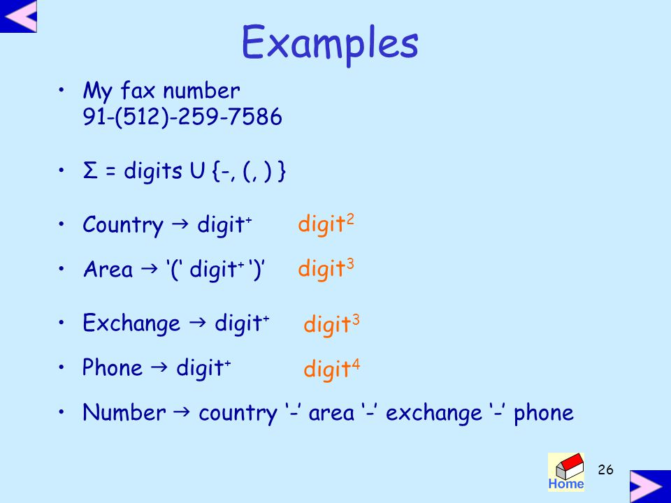 Examples My fax number 91-(512) Σ = digits U {-, (, ) }