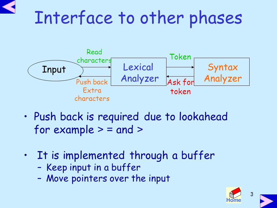 Interface to other phases