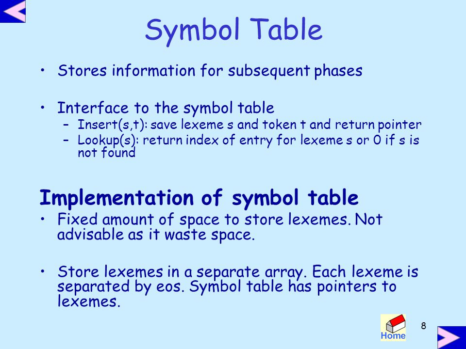 Symbol Table Implementation of symbol table