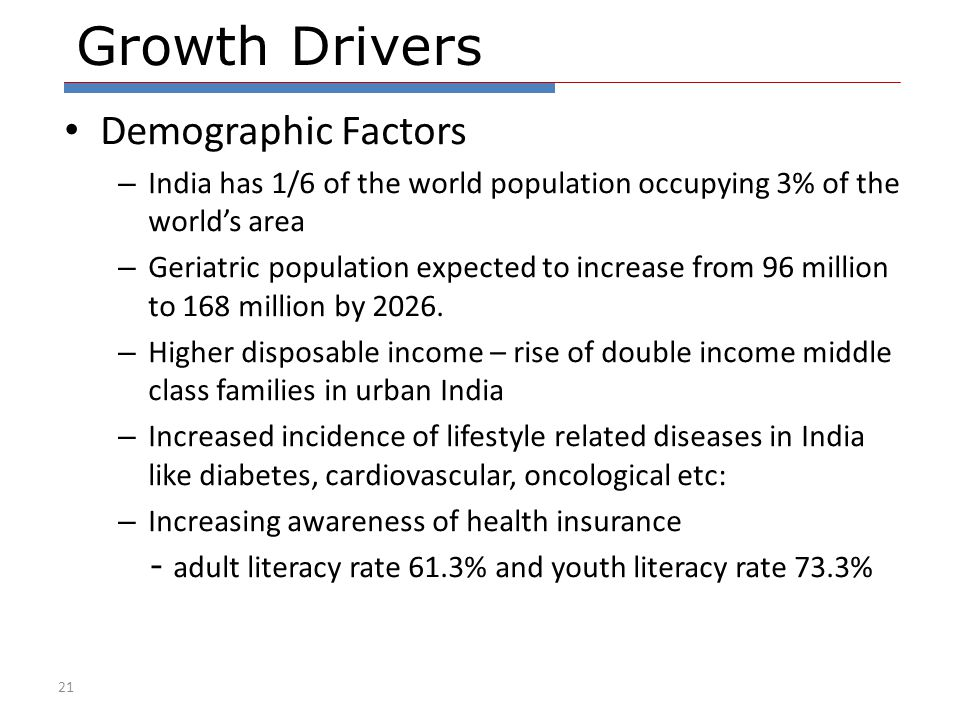 Factors and drivers of gdp gowth