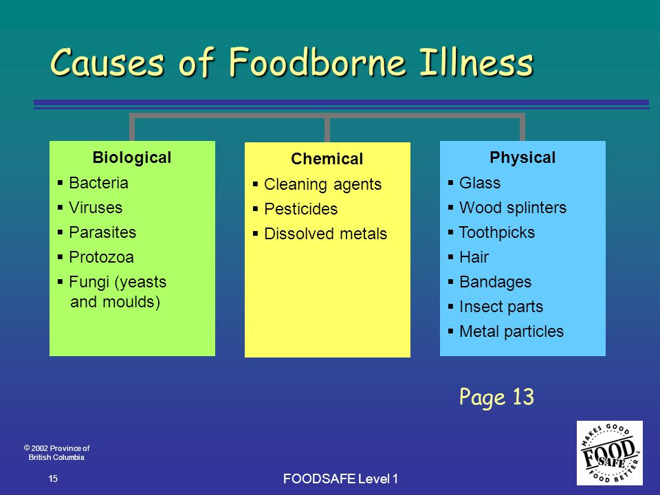 food service injuries and illnesses Injuries and illnesses number of nonfatal occupational injuries and illnesses, leisure and hospitality services institution cooks dishwashers food service.
