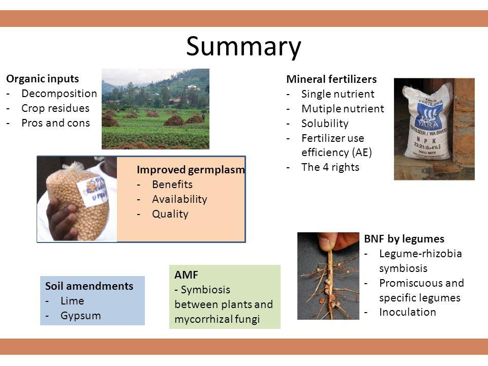 importance of soil fertility pdf