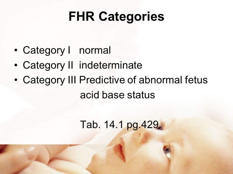 FHR Categories Category I normal Category II indeterminate