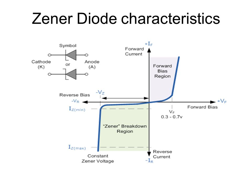 pn junction diode characteristics and applications ppt