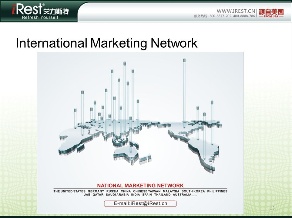 International Marketing Network