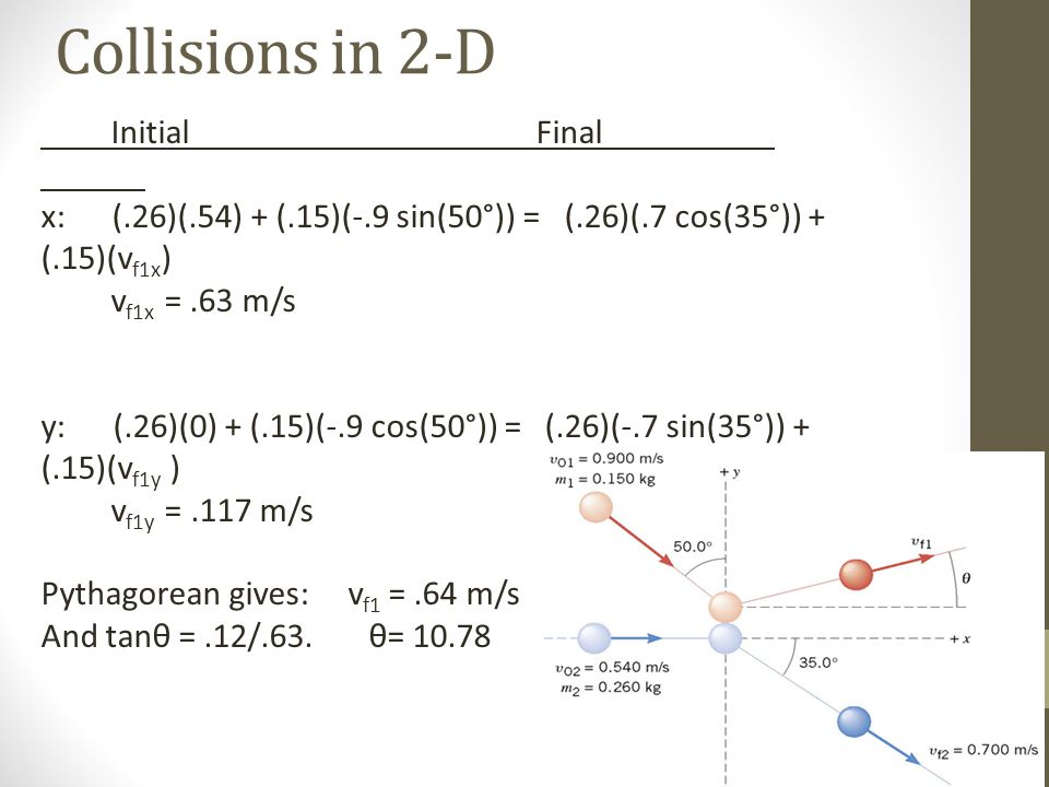 Collisions in 2-D Initial Final