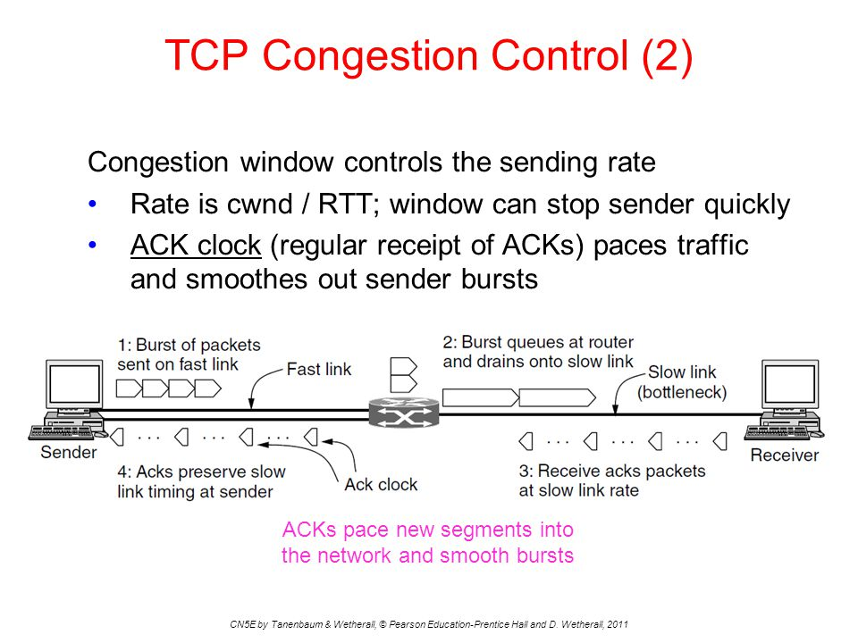 tcp congestion control thesis A rate-based tcp congestion control framework for cellular data networks leong wai kay bcomp (hons), nus a thesis submitted for.