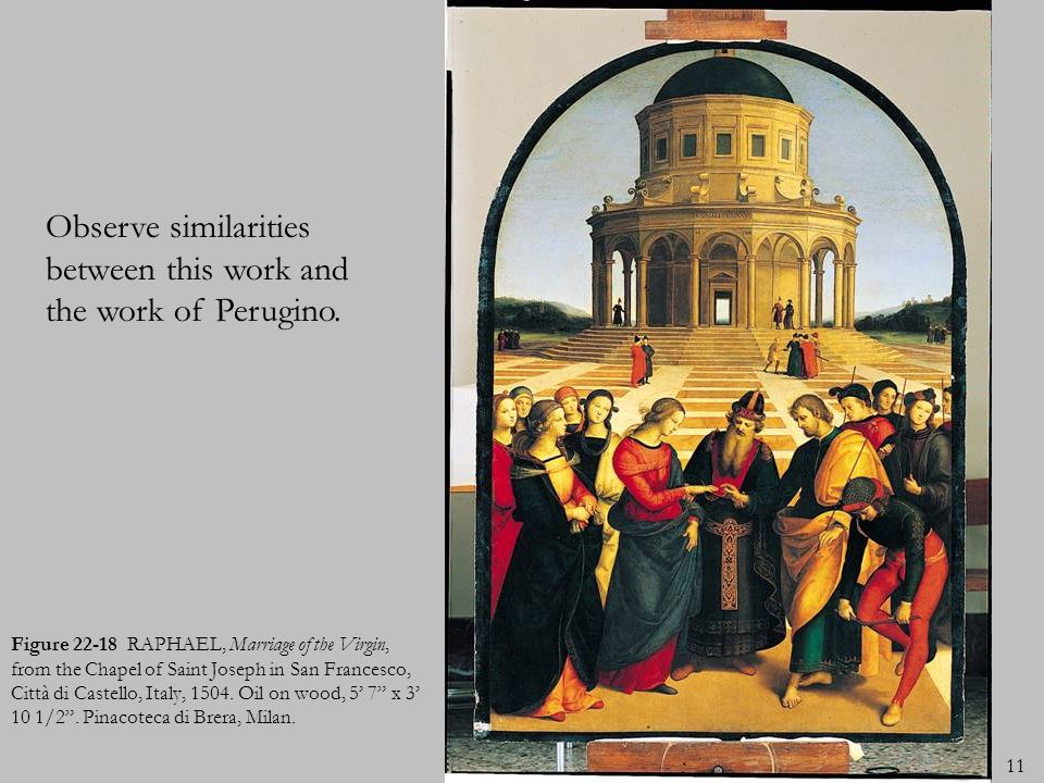 Observe similarities between this work and the work of Perugino.