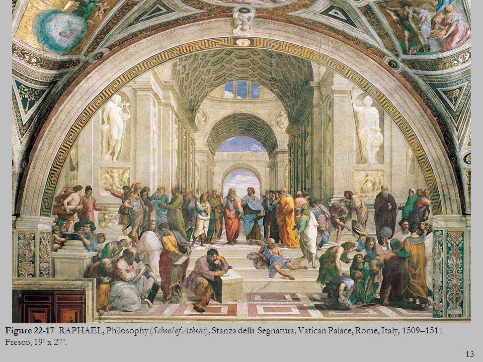 Figure 22-17 RAPHAEL, Philosophy (School of Athens), Stanza della Segnatura, Vatican Palace, Rome, Italy, 1509–1511.