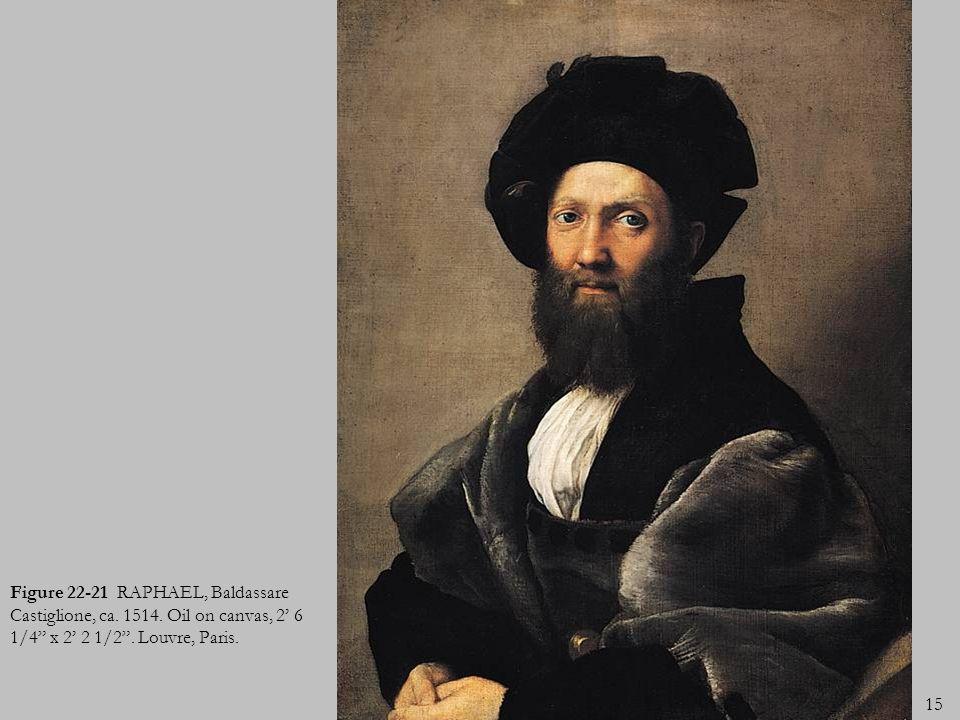 Figure 22-21 RAPHAEL, Baldassare Castiglione, ca. 1514
