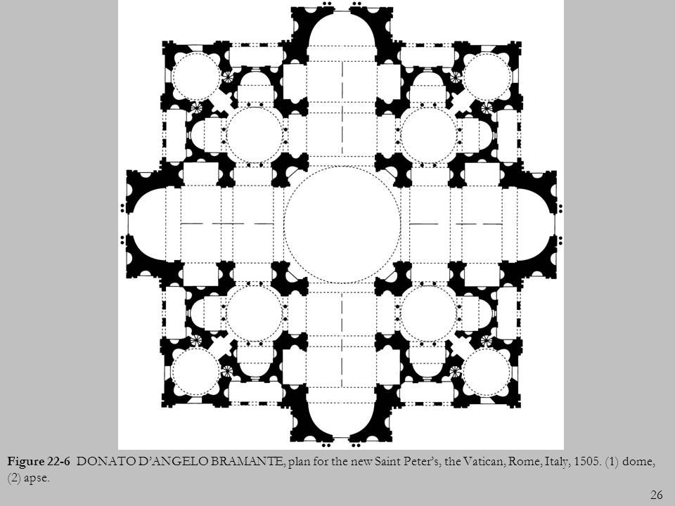 Figure 22-6 DONATO D'ANGELO BRAMANTE, plan for the new Saint Peter's, the Vatican, Rome, Italy, 1505.