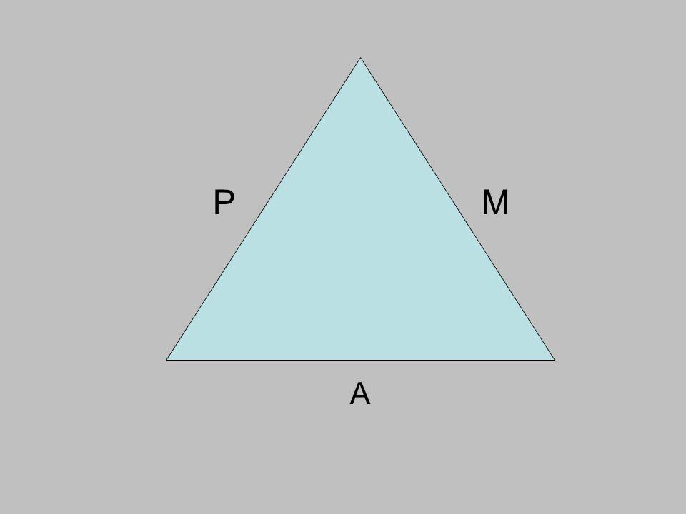 P M A