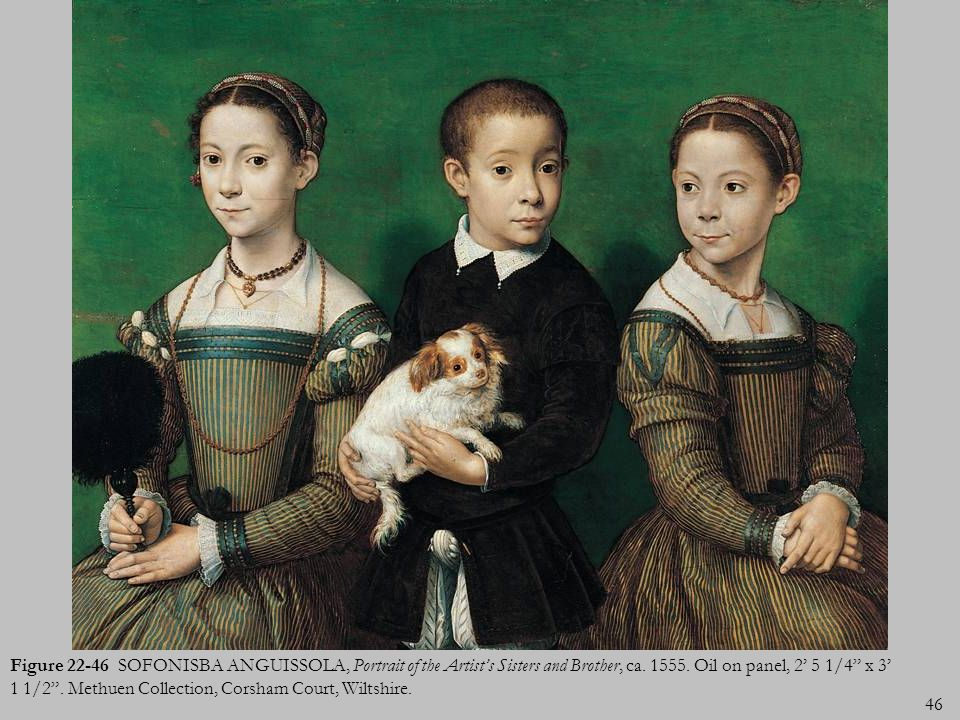 Figure 22-46 SOFONISBA ANGUISSOLA, Portrait of the Artist's Sisters and Brother, ca.