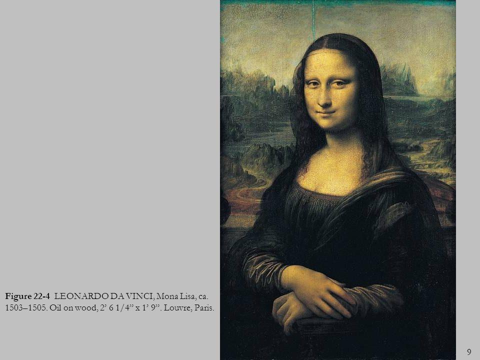 Figure 22-4 LEONARDO DA VINCI, Mona Lisa, ca. 1503–1505