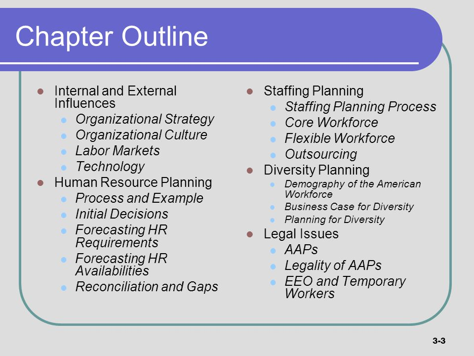 part support activities ppt video online  3 chapter outline internal and external influences organizational strategy organizational culture labor markets technology human resource planning