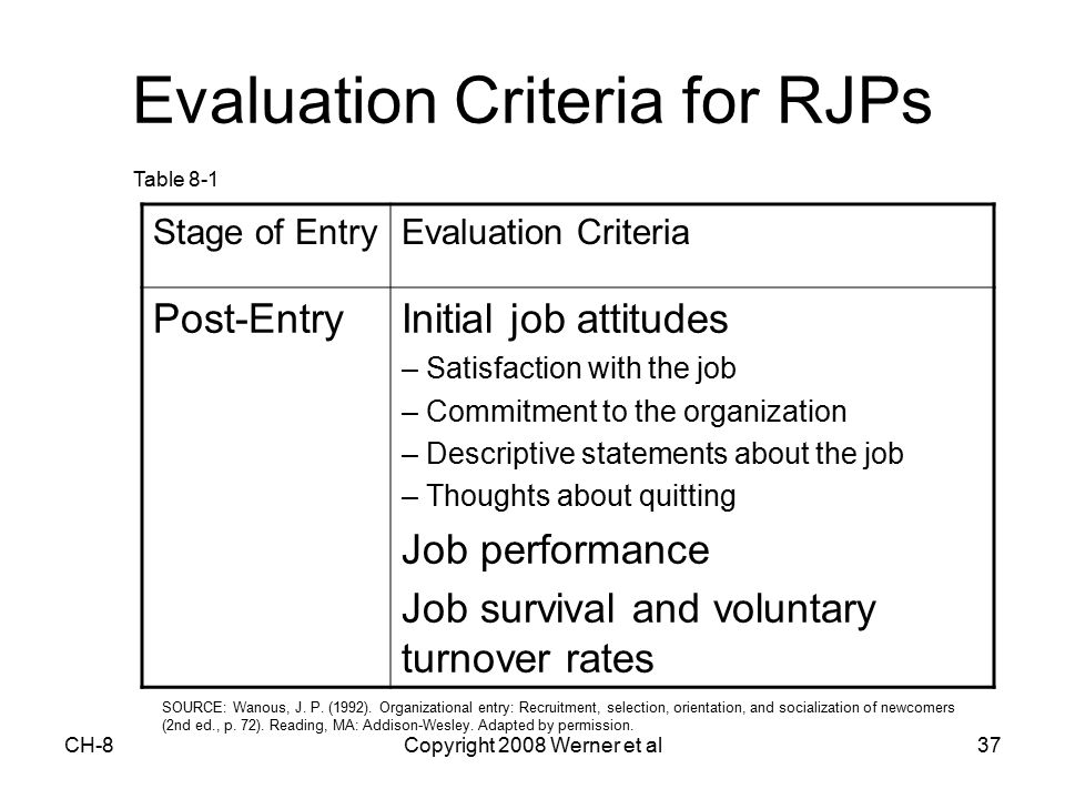 presentation evaluation criteria 1 These give you all of the criteria that is required and will allow you to know what to look for during the presentation how to use a sample presentation evaluation.