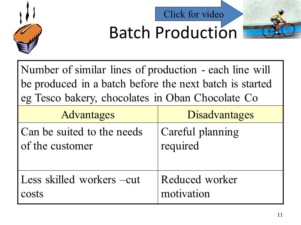 the purpose and advantages of batch production The purpose and advantages of batch production.