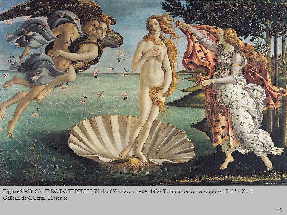Figure 21-28 SANDRO BOTTICELLI, Birth of Venus, ca. 1484–1486
