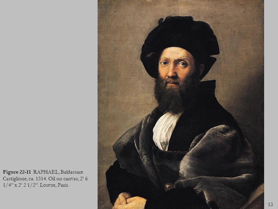 Figure 22-11 RAPHAEL, Baldassare Castiglione, ca. 1514