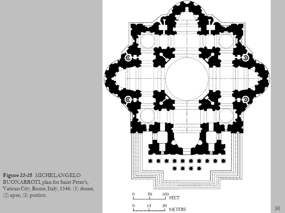 Figure 22-25 MICHELANGELO BUONARROTI, plan for Saint Peter's, Vatican City, Rome, Italy, 1546.