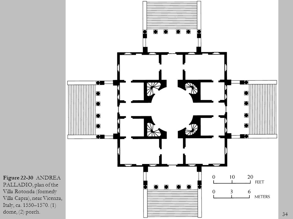 Figure 22-30 ANDREA PALLADIO, plan of the Villa Rotonda (formerly Villa Capra), near Vicenza, Italy, ca.