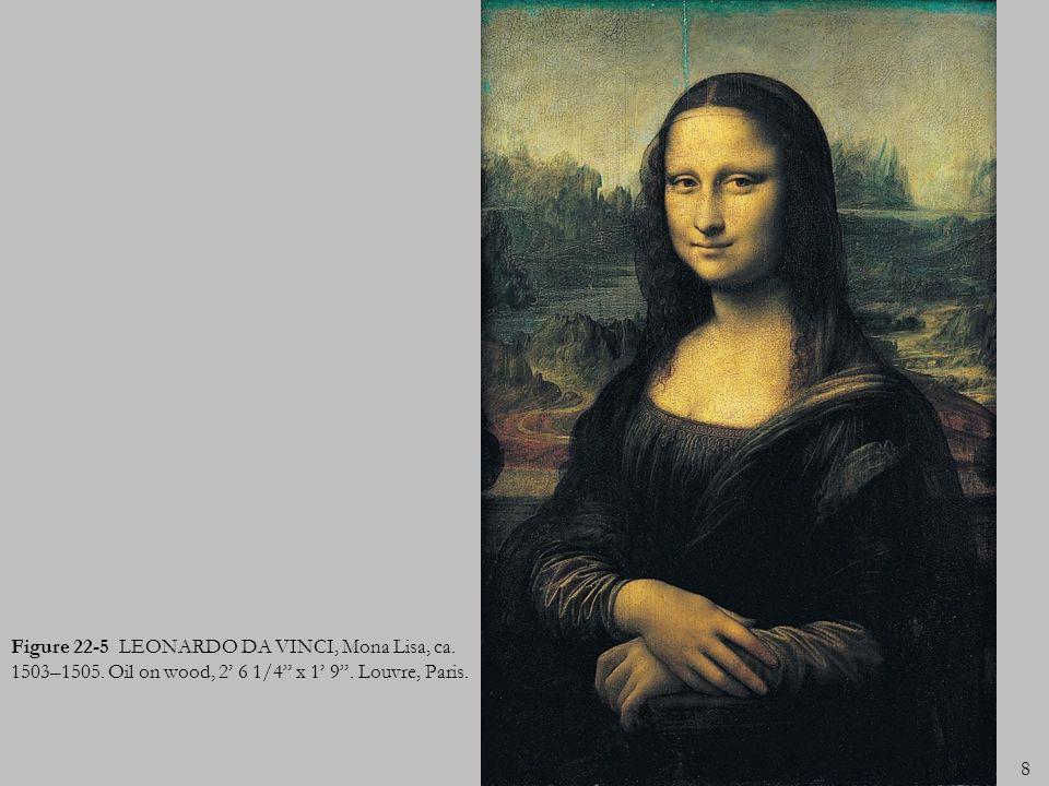 Figure 22-5 LEONARDO DA VINCI, Mona Lisa, ca. 1503–1505