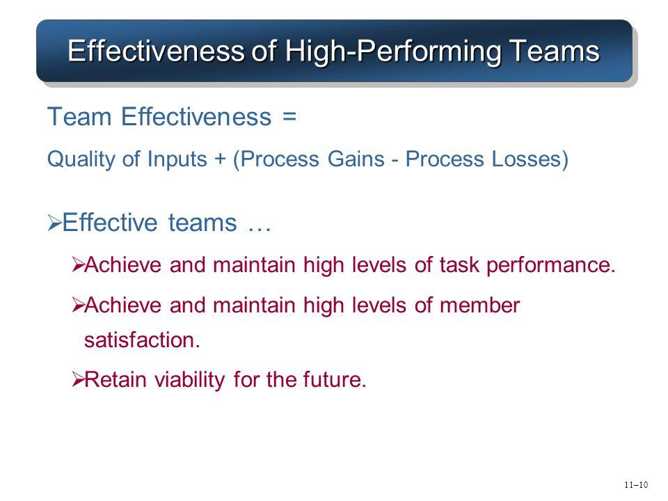 Effectiveness of High-Performing Teams