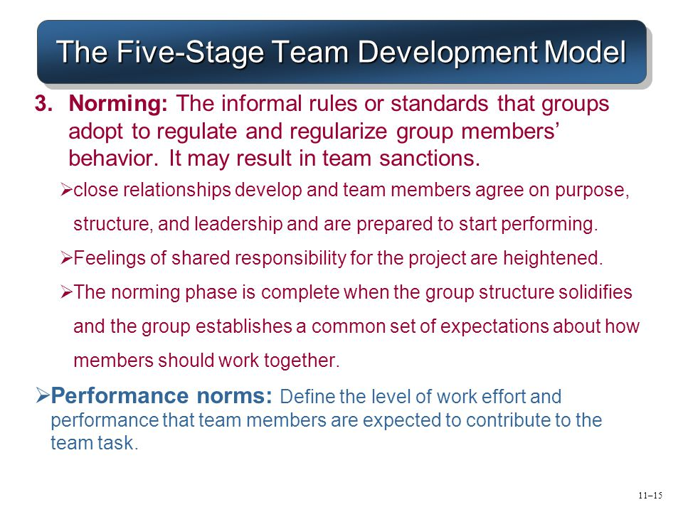 The Five-Stage Team Development Model