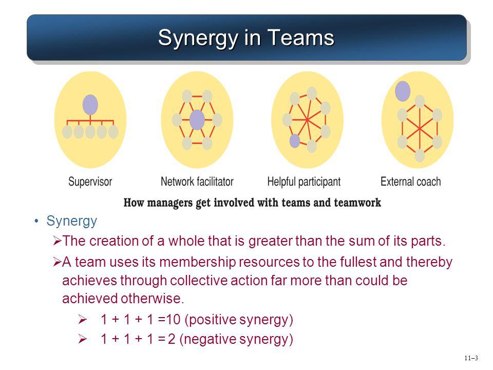 Synergy in Teams Synergy