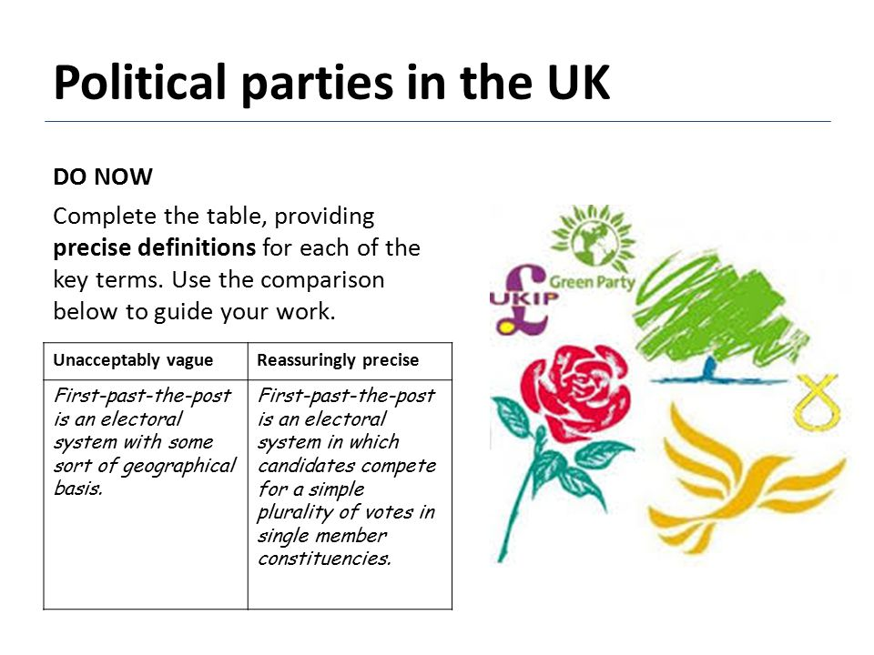 political parties party and electoral systems Electoral systems determine the role that representatives' party affiliations play in  political representation according to conventional.