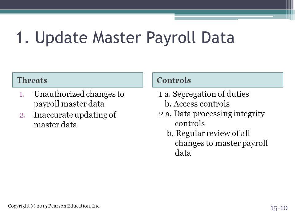 update master payroll data - Payroll Duties