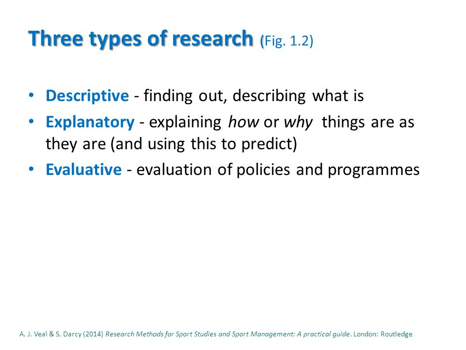 three types of research There are three basic types of questions that research projects can address: descriptivewhen a study is designed primarily to describe what is going on or what exists.