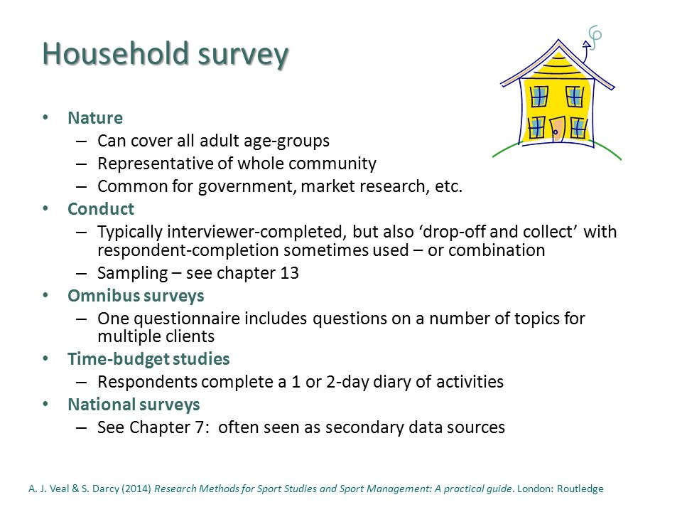 Chapter 10 questionnaire surveys typology design and for Design of household surveys