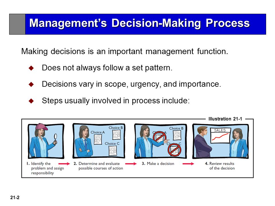 what is the decision process that leads to making important financial decisions It's important to find ways to make the tough decisions but without proper execution and rational decision-making, no plan will lead to a successful mission leaders use this style the most effectively on large financial decisions and in crisis situations in.