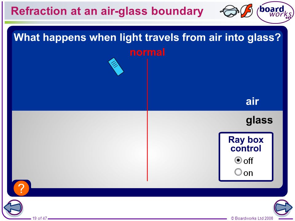 Refraction at an air-glass boundary