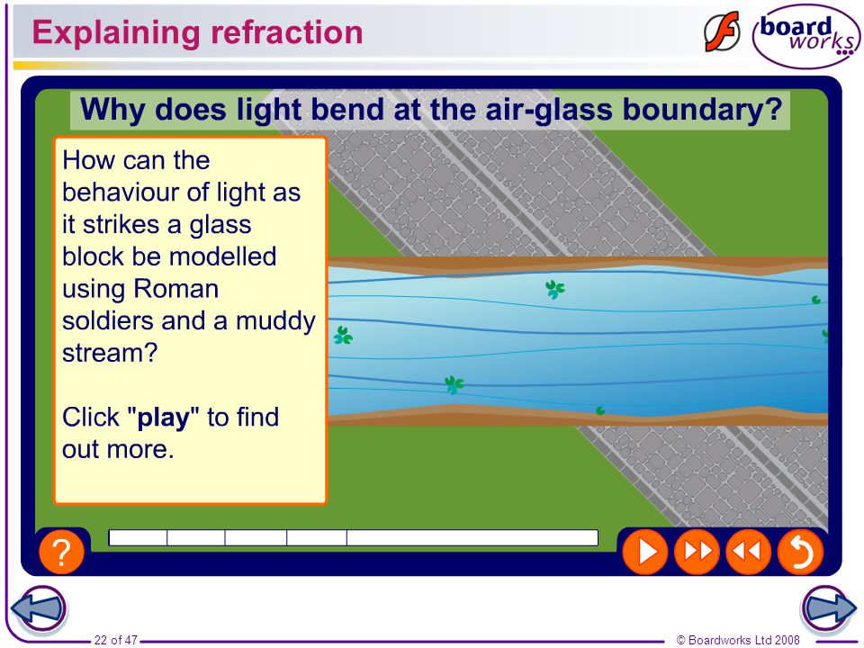 Explaining refraction