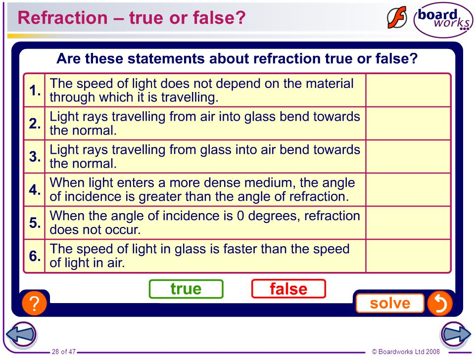 Refraction – true or false