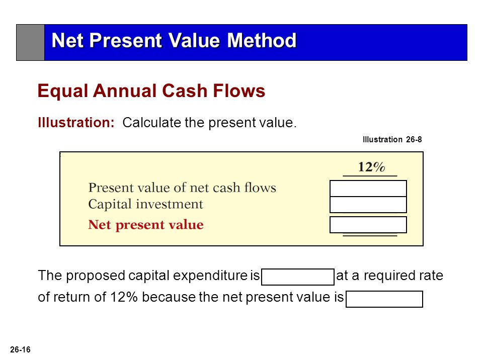 investment evaluation methods and required rate